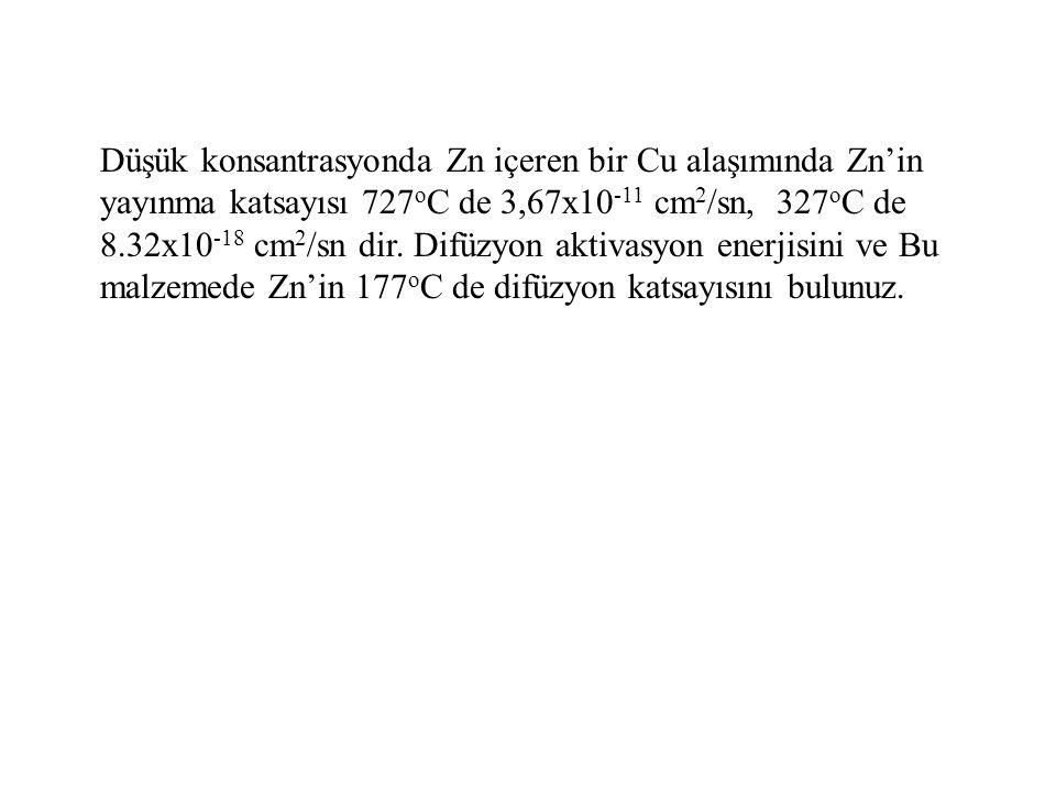 Düşük konsantrasyonda Zn içeren bir Cu alaşımında Zn'in yayınma katsayısı 727 o C de 3,67x10 -11 cm 2 /sn, 327 o C de 8.32x10 -18 cm 2 /sn dir. Difüzy