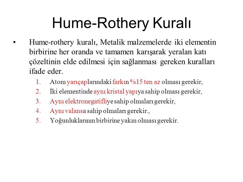 Hume-rothery kuralı, Metalik malzemelerde iki elementin birbirine her oranda ve tamamen karışarak yeralan katı çözeltinin elde edilmesi için sağlanmas