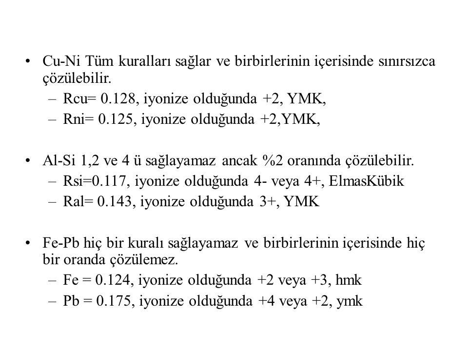 Cu-Ni Tüm kuralları sağlar ve birbirlerinin içerisinde sınırsızca çözülebilir. –Rcu= 0.128, iyonize olduğunda +2, YMK, –Rni= 0.125, iyonize olduğunda