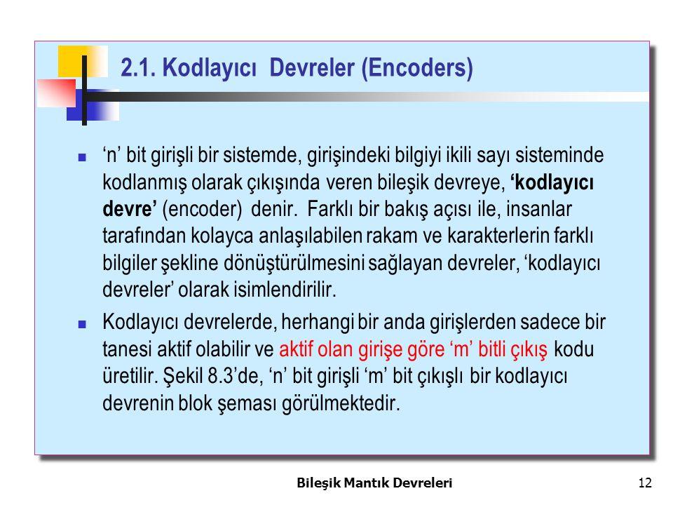 2.1. Kodlayıcı Devreler (Encoders) Bileşik Mantık Devreleri 12 'n' bit girişli bir sistemde, girişindeki bilgiyi ikili sayı sisteminde kodlanmış olara