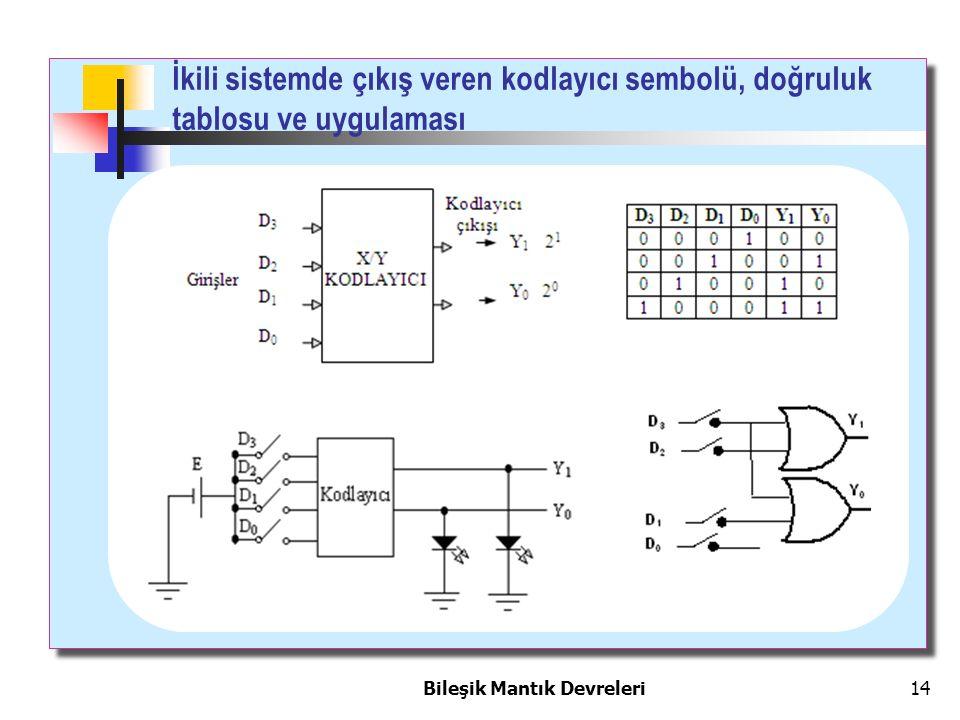 İkili sistemde çıkış veren kodlayıcı sembolü, doğruluk tablosu ve uygulaması Bileşik Mantık Devreleri 14