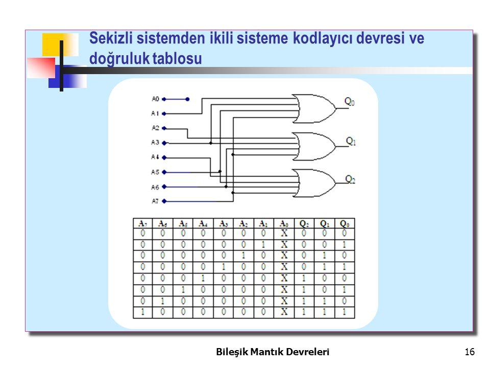 Sekizli sistemden ikili sisteme kodlayıcı devresi ve doğruluk tablosu Bileşik Mantık Devreleri 16