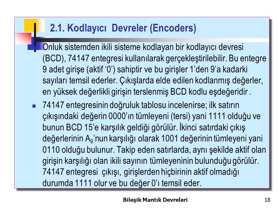 2.1. Kodlayıcı Devreler (Encoders) Bileşik Mantık Devreleri 18 Onluk sistemden ikili sisteme kodlayan bir kodlayıcı devresi (BCD), 74147 entegresi kul