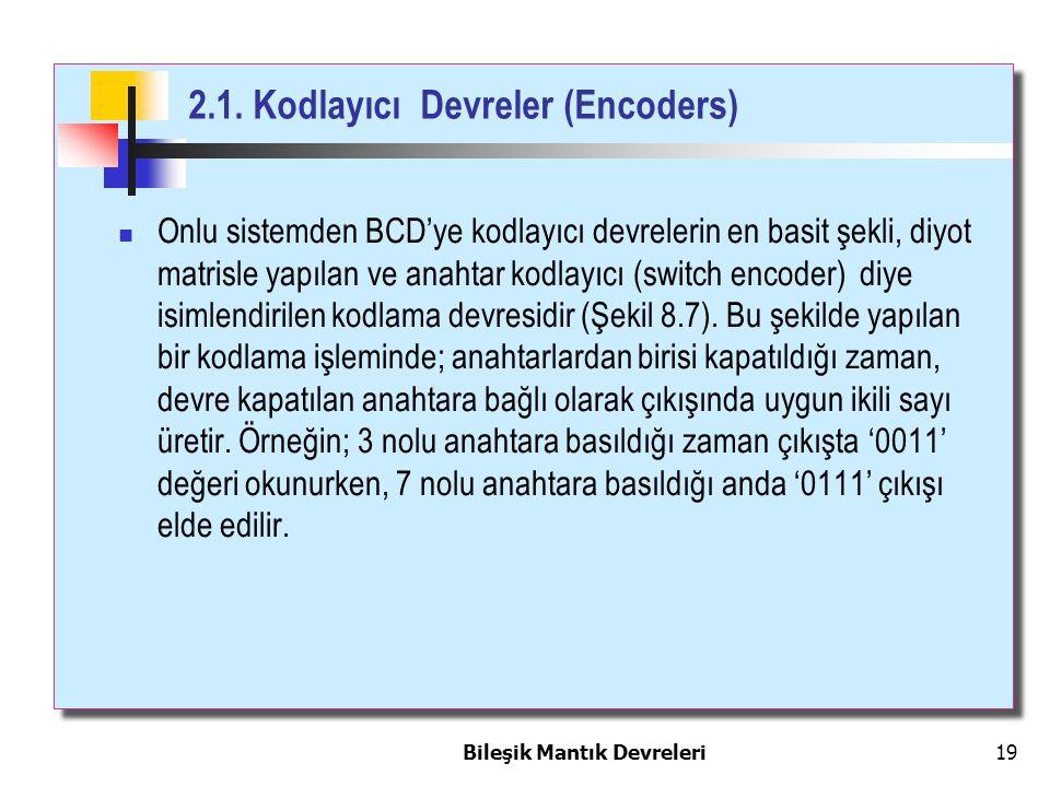 2.1. Kodlayıcı Devreler (Encoders) Bileşik Mantık Devreleri 19 Onlu sistemden BCD'ye kodlayıcı devrelerin en basit şekli, diyot matrisle yapılan ve an