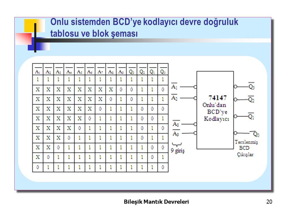 Onlu sistemden BCD'ye kodlayıcı devre doğruluk tablosu ve blok şeması Bileşik Mantık Devreleri 20