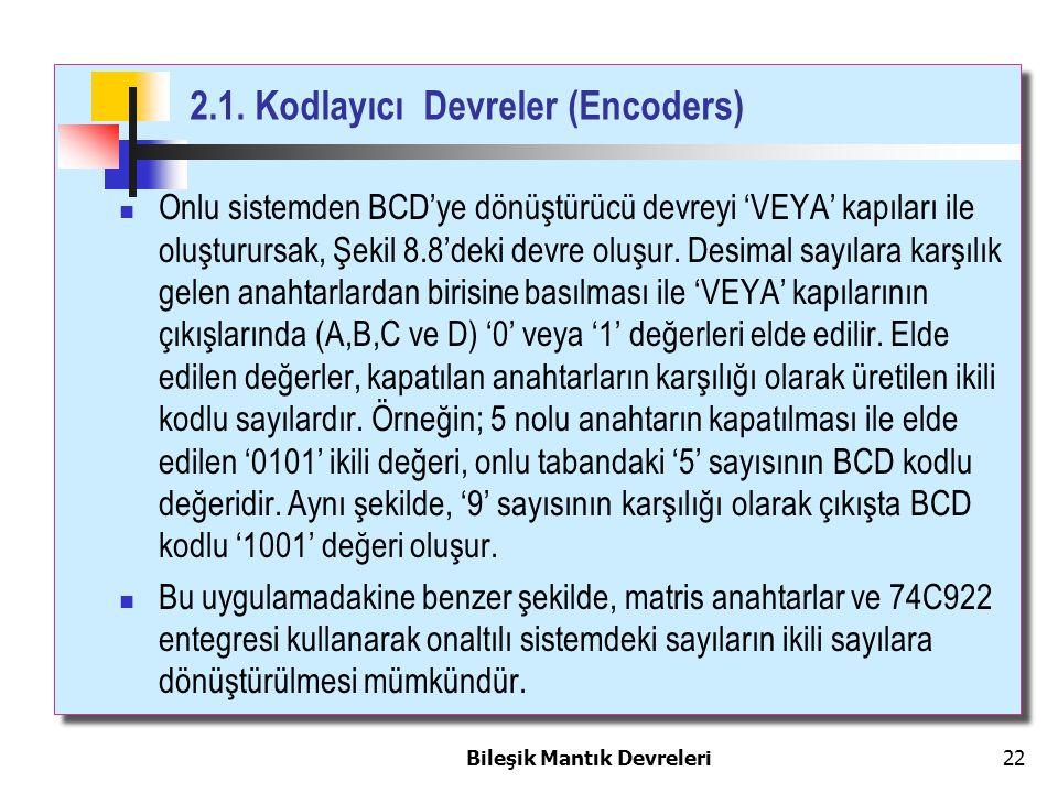 2.1. Kodlayıcı Devreler (Encoders) Bileşik Mantık Devreleri 22 Onlu sistemden BCD'ye dönüştürücü devreyi 'VEYA' kapıları ile oluşturursak, Şekil 8.8'd