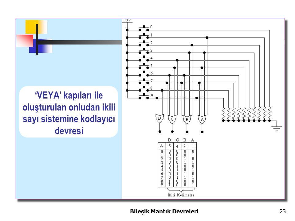 Bileşik Mantık Devreleri 23 'VEYA' kapıları ile oluşturulan onludan ikili sayı sistemine kodlayıcı devresi