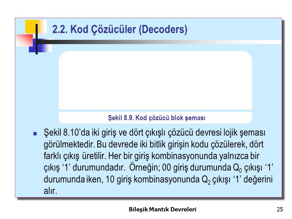 2.2. Kod Çözücüler (Decoders) Bileşik Mantık Devreleri 25 Şekil 8.10'da iki giriş ve dört çıkışlı çözücü devresi lojik şeması görülmektedir. Bu devred
