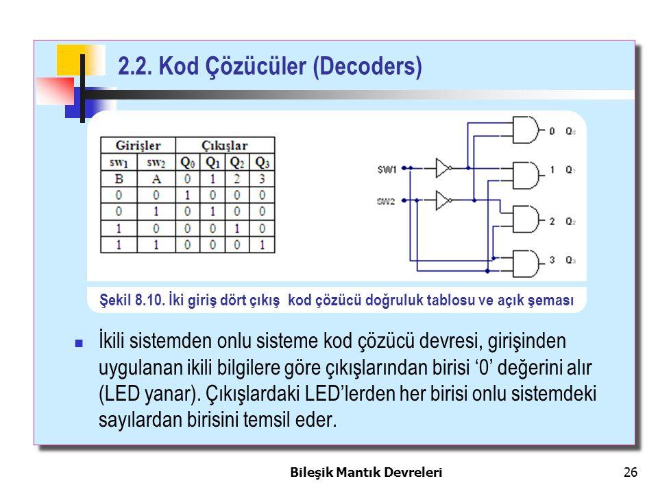 2.2. Kod Çözücüler (Decoders) Bileşik Mantık Devreleri 26 İkili sistemden onlu sisteme kod çözücü devresi, girişinden uygulanan ikili bilgilere göre ç