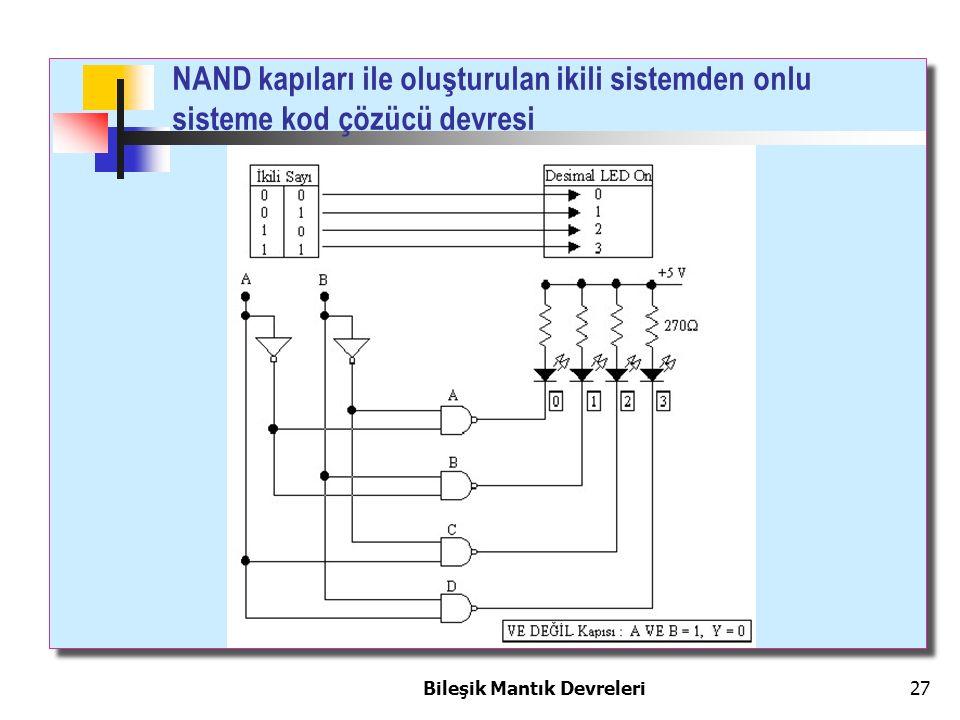 NAND kapıları ile oluşturulan ikili sistemden onlu sisteme kod çözücü devresi Bileşik Mantık Devreleri 27