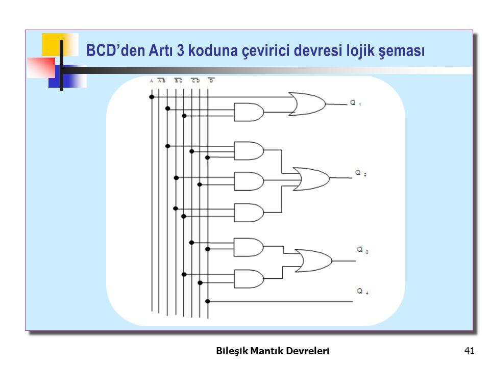 Bileşik Mantık Devreleri 41 BCD'den Artı 3 koduna çevirici devresi lojik şeması