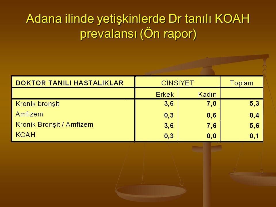 Adana ilinde yetişkinlerde Dr tanılı KOAH prevalansı (Ön rapor)