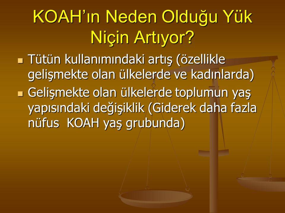 KOAH'ın Neden Olduğu Yük Niçin Artıyor.