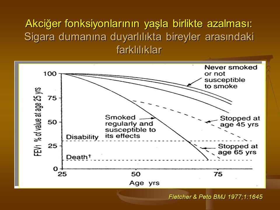 Akciğer fonksiyonlarının yaşla birlikte azalması: Sigara dumanına duyarlılıkta bireyler arasındaki farklılıklar Fletcher & Peto BMJ 1977;1:1645
