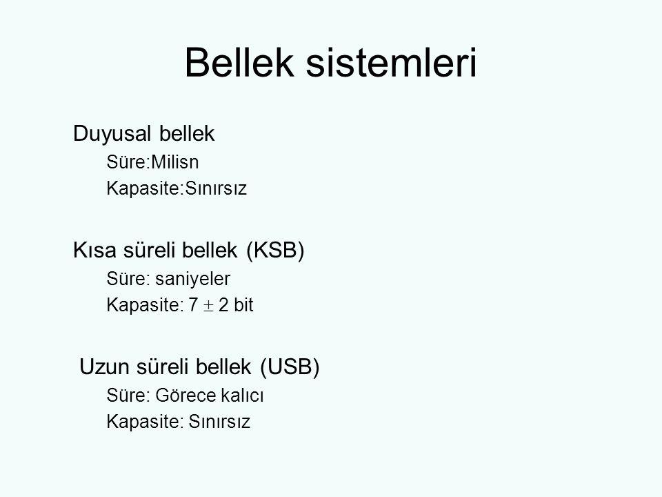 Bellek sistemleri Duyusal bellek Süre:Milisn Kapasite:Sınırsız Kısa süreli bellek (KSB) Süre: saniyeler Kapasite: 7  2 bit Uzun süreli bellek (USB) Süre: Görece kalıcı Kapasite: Sınırsız