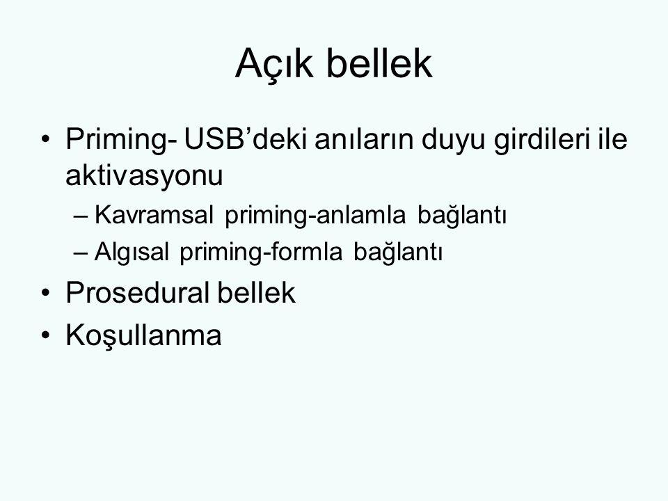 Açık bellek Priming- USB'deki anıların duyu girdileri ile aktivasyonu –Kavramsal priming-anlamla bağlantı –Algısal priming-formla bağlantı Prosedural