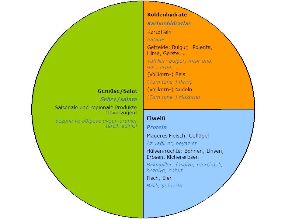 Gemüse/Salat Sebze/salata Saisonale und regionale Produkte bevorzugen.
