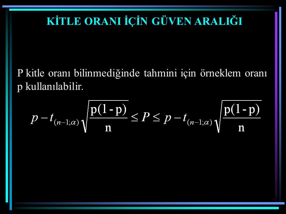 KİTLE ORANI İÇİN GÜVEN ARALIĞI P kitle oranı bilinmediğinde tahmini için örneklem oranı p kullanılabilir.