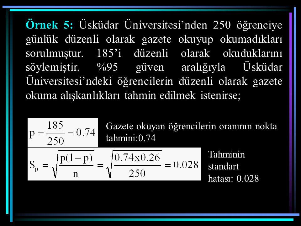 Örnek 5: Üsküdar Üniversitesi'nden 250 öğrenciye günlük düzenli olarak gazete okuyup okumadıkları sorulmuştur. 185'i düzenli olarak okuduklarını söyle