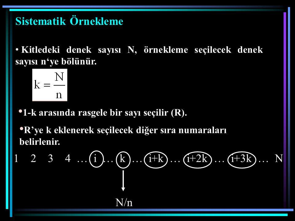 Sistematik Örnekleme Kitledeki denek sayısı N, örnekleme seçilecek denek sayısı n'ye bölünür. N/n 1 2 3 4 … i … k … i+k … i+2k … i+3k … N 1-k arasında
