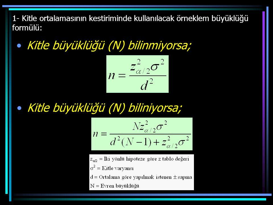 1- Kitle ortalamasının kestiriminde kullanılacak örneklem büyüklüğü formülü: Kitle büyüklüğü (N) bilinmiyorsa; Kitle büyüklüğü (N) biliniyorsa;