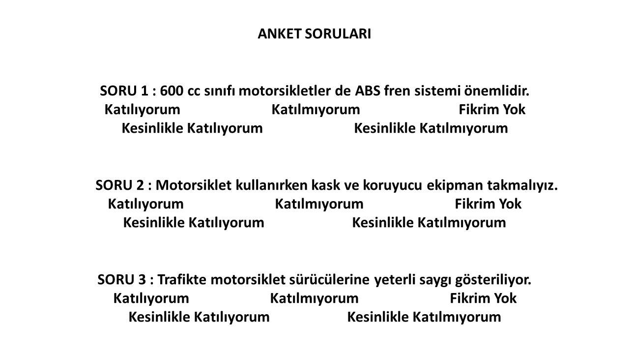 ANKET SORULARI SORU 1 : 600 cc sınıfı motorsikletler de ABS fren sistemi önemlidir. Katılıyorum Katılmıyorum Fikrim Yok Kesinlikle Katılıyorum Kesinli