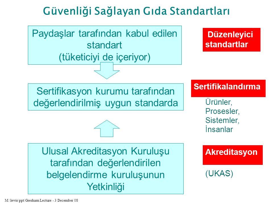 M:\lewis\ppt\Gresham Lecture - 3 December 08 Paydaşlar tarafından kabul edilen standart (tüketiciyi de içeriyor) Güvenliği Sağlayan Gıda Standartları
