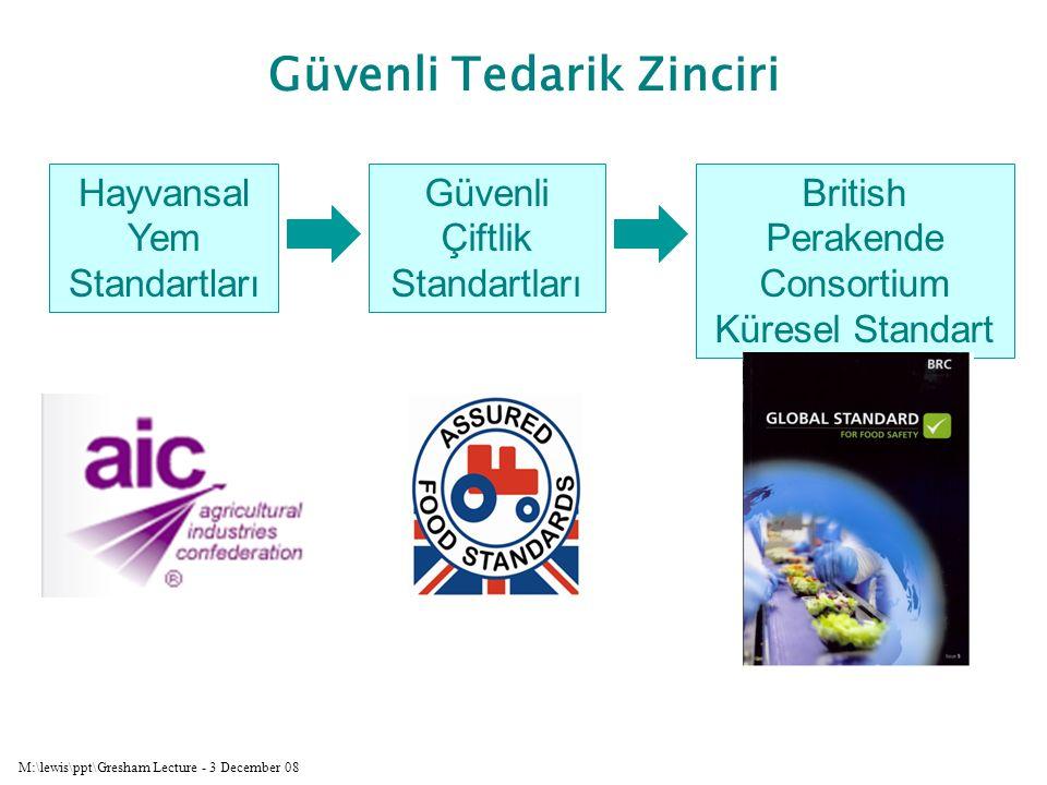 M:\lewis\ppt\Gresham Lecture - 3 December 08 Güvenli Tedarik Zinciri Hayvansal Yem Standartları Güvenli Çiftlik Standartları British Perakende Consort