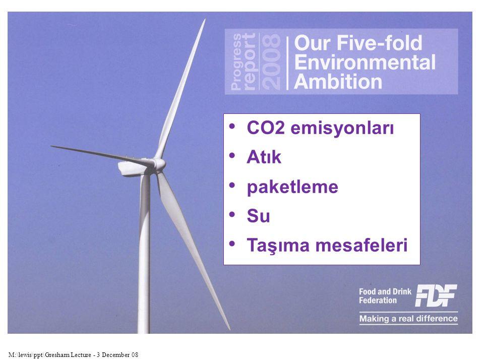 M:\lewis\ppt\Gresham Lecture - 3 December 08 CO2 emisyonları Atık paketleme Su Taşıma mesafeleri