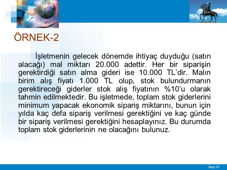 Slayt 21 ÖRNEK-2 İşletmenin gelecek dönemde ihtiyaç duyduğu (satın alacağı) mal miktarı 20.000 adettir.