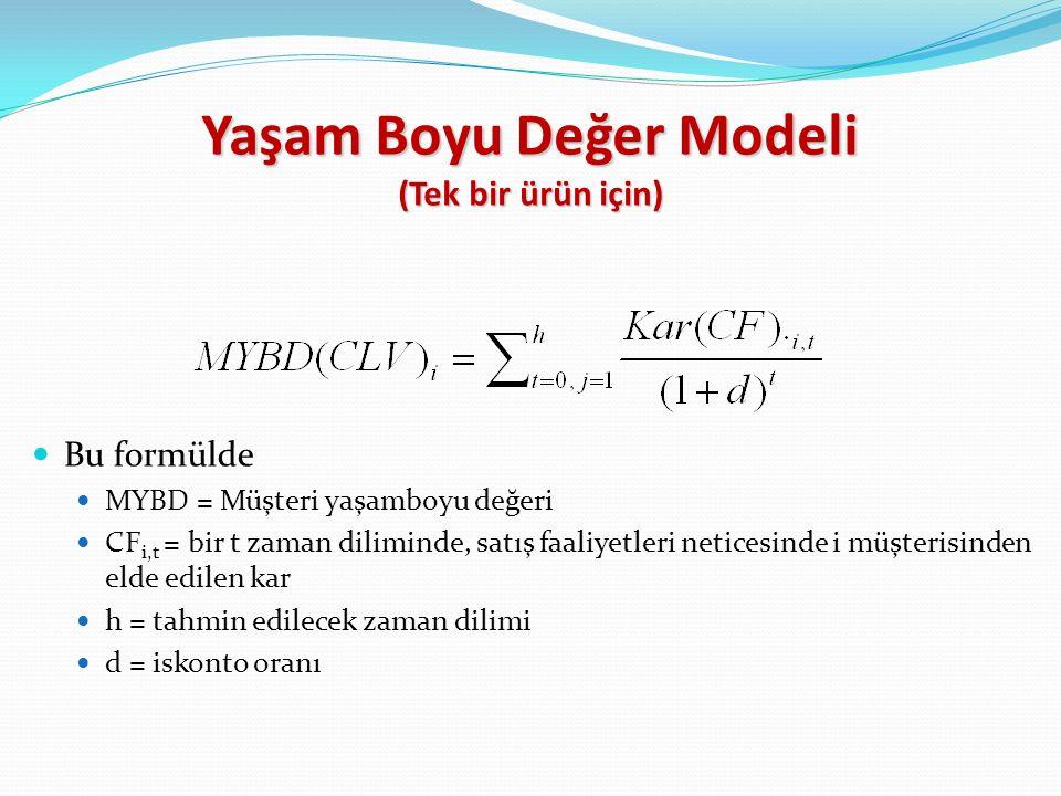 Bu formülde MYBD = Müşteri yaşamboyu değeri CF i,t = bir t zaman diliminde, satış faaliyetleri neticesinde i müşterisinden elde edilen kar h = tahmin edilecek zaman dilimi d = iskonto oranı Yaşam Boyu Değer Modeli (Tek bir ürün için)