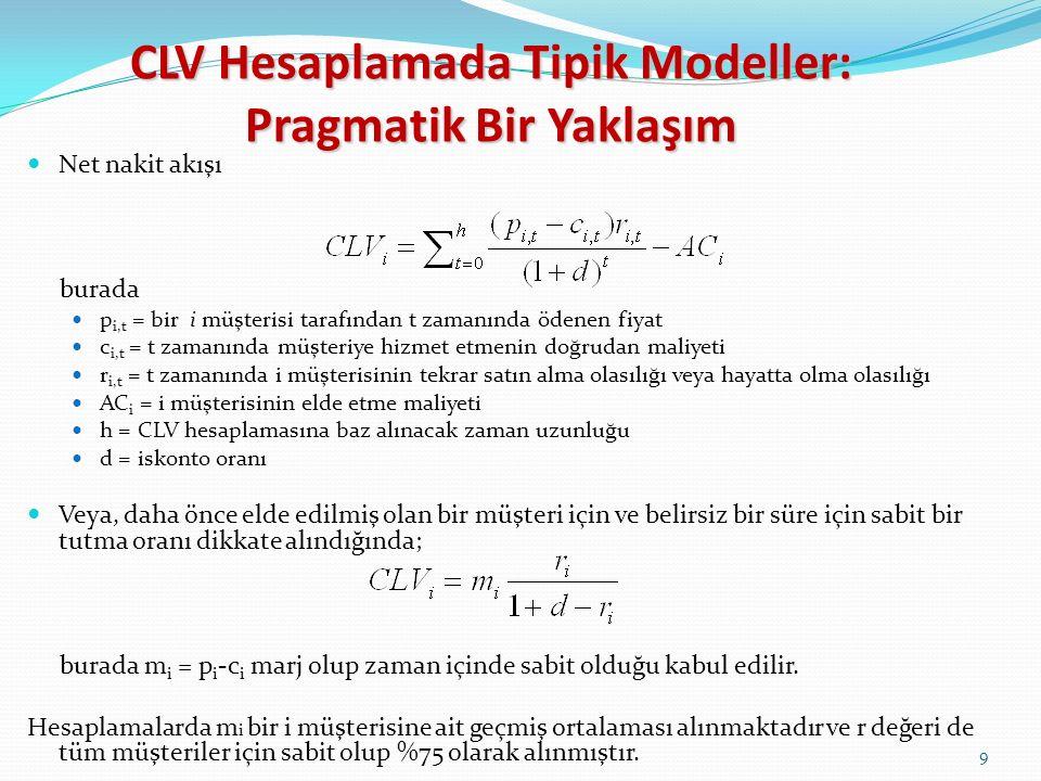 9 CLV Hesaplamada Tipik Modeller: Pragmatik Bir Yaklaşım Net nakit akışı burada p i,t = bir i müşterisi tarafından t zamanında ödenen fiyat c i,t = t zamanında müşteriye hizmet etmenin doğrudan maliyeti r i,t = t zamanında i müşterisinin tekrar satın alma olasılığı veya hayatta olma olasılığı AC i = i müşterisinin elde etme maliyeti h = CLV hesaplamasına baz alınacak zaman uzunluğu d = iskonto oranı Veya, daha önce elde edilmiş olan bir müşteri için ve belirsiz bir süre için sabit bir tutma oranı dikkate alındığında; burada m i = p i -c i marj olup zaman içinde sabit olduğu kabul edilir.