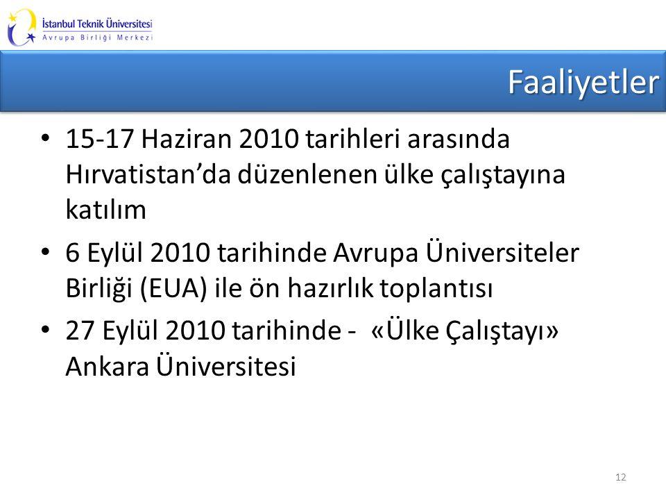 FaaliyetlerFaaliyetler 15-17 Haziran 2010 tarihleri arasında Hırvatistan'da düzenlenen ülke çalıştayına katılım 6 Eylül 2010 tarihinde Avrupa Üniversiteler Birliği (EUA) ile ön hazırlık toplantısı 27 Eylül 2010 tarihinde - «Ülke Çalıştayı» Ankara Üniversitesi 12