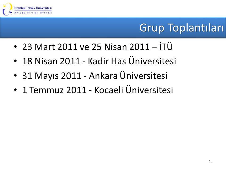 Grup Toplantıları 23 Mart 2011 ve 25 Nisan 2011 – İTÜ 18 Nisan 2011 - Kadir Has Üniversitesi 31 Mayıs 2011 - Ankara Üniversitesi 1 Temmuz 2011 - Kocaeli Üniversitesi 13