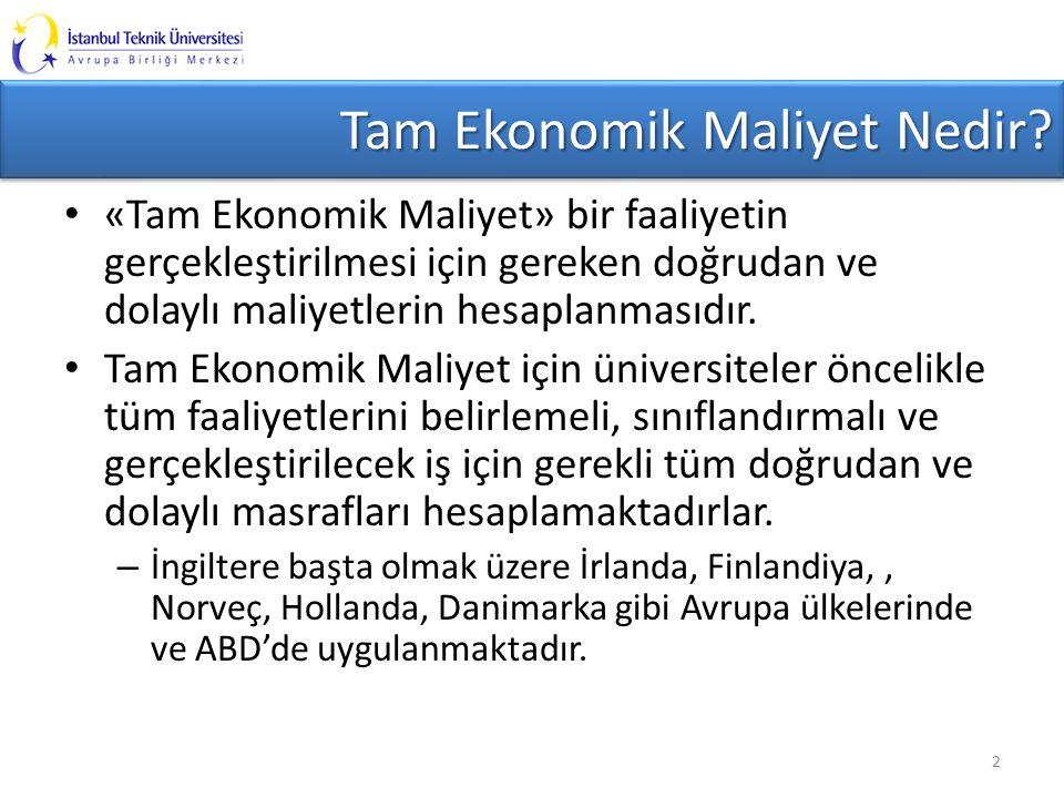 Tam Ekonomik Maliyet Nedir.