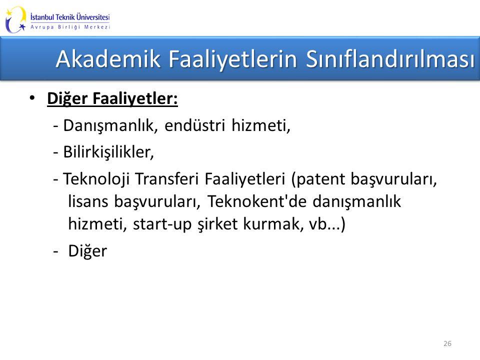 Akademik Faaliyetlerin Sınıflandırılması Diğer Faaliyetler: - Danışmanlık, endüstri hizmeti, - Bilirkişilikler, - Teknoloji Transferi Faaliyetleri (patent başvuruları, lisans başvuruları, Teknokent de danışmanlık hizmeti, start-up şirket kurmak, vb...) -Diğer 26