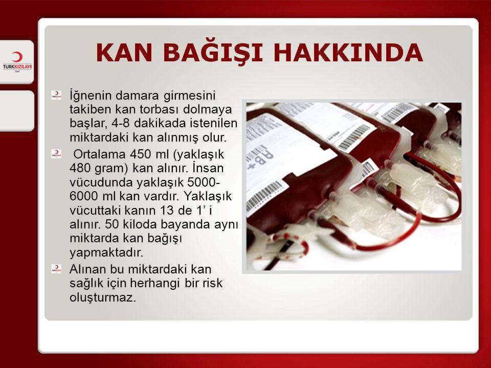 KAN BAĞIŞI HAKKINDA İğnenin damara girmesini takiben kan torbası dolmaya başlar, 4-8 dakikada istenilen miktardaki kan alınmış olur. Ortalama 450 ml (