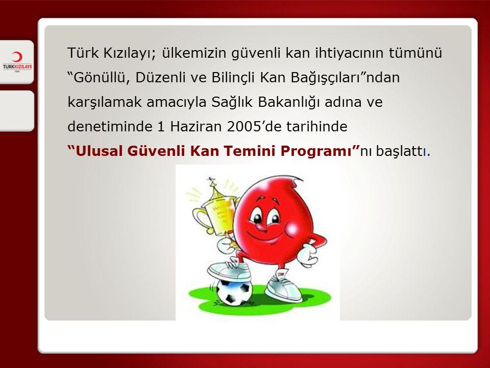 """Türk Kızılayı; ülkemizin güvenli kan ihtiyacının tümünü """"Gönüllü, Düzenli ve Bilinçli Kan Bağışçıları""""ndan karşılamak amacıyla Sağlık Bakanlığı adına"""