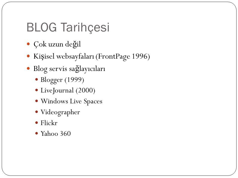 BLOG Tarihçesi Çok uzun de ğ il Ki ş isel websayfaları (FrontPage 1996) Blog servis sa ğ layıcıları Blogger (1999) LiveJournal (2000) Windows Live Spaces Videographer Flickr Yahoo 360