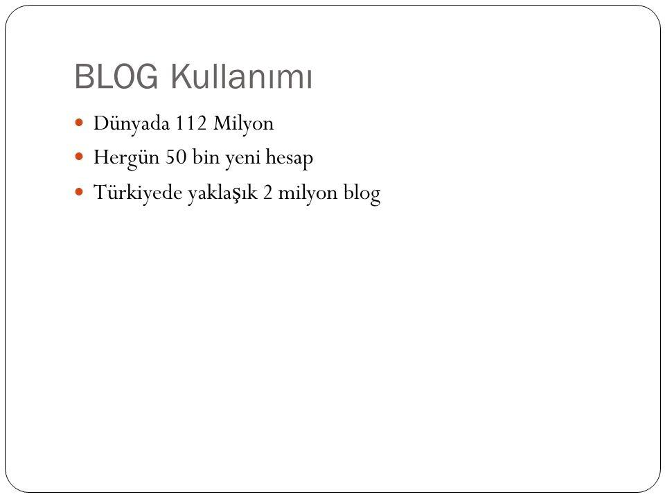 BLOG Kullanımı Dünyada 112 Milyon Hergün 50 bin yeni hesap Türkiyede yakla ş ık 2 milyon blog