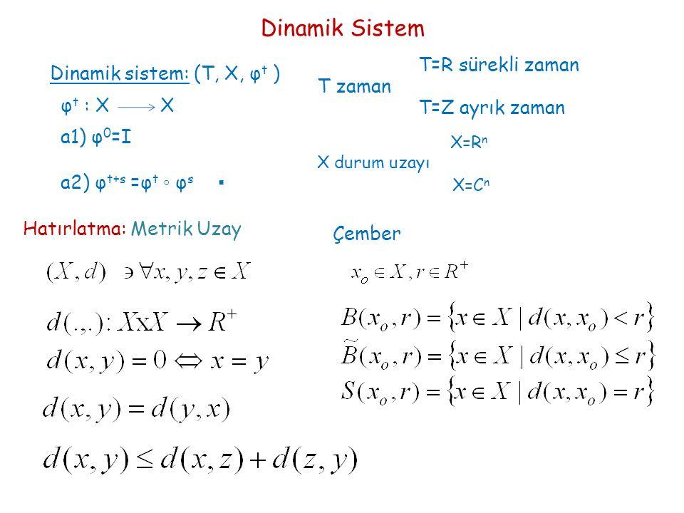 Dinamik Sistem Dinamik sistem: (T, X, φ t ) T=R sürekli zaman T=Z ayrık zaman X durum uzayı T zaman X=R n X=C n φ t : X X a1) φ 0 =I a2) φ t+s =φ t ◦