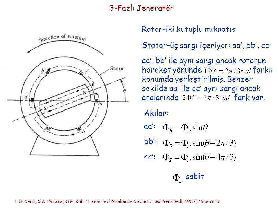 "3-Fazlı Jeneratör L.O. Chua, C.A. Desoer, S.E. Kuh. ""Linear and Nonlinear Circuits"" Mc.Graw Hill, 1987, New York Rotor-iki kutuplu mıknatıs Stator-üç"