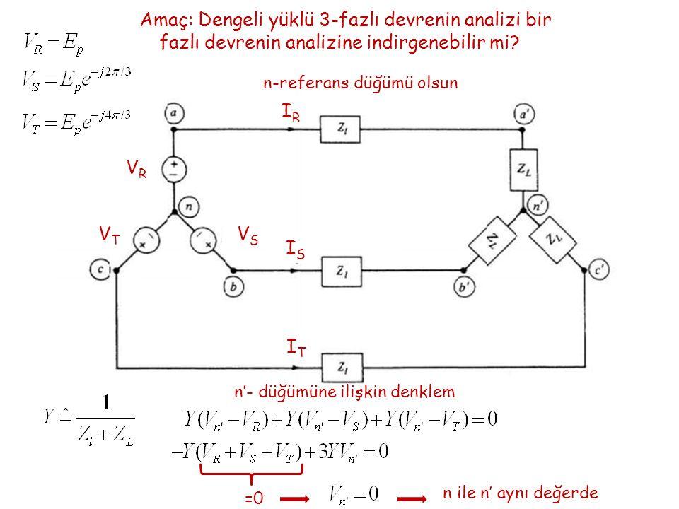 Amaç: Dengeli yüklü 3-fazlı devrenin analizi bir fazlı devrenin analizine indirgenebilir mi? VR VR VT VT VS VS IR IR IS IS IT IT n-referans düğümü ols