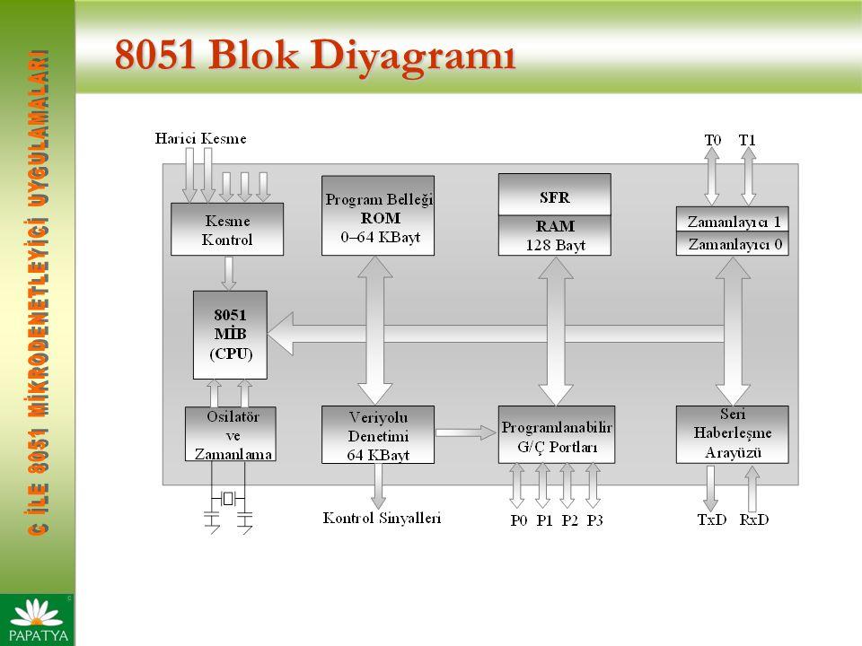 8051 Blok Diyagramı 8051 Blok Diyagramı