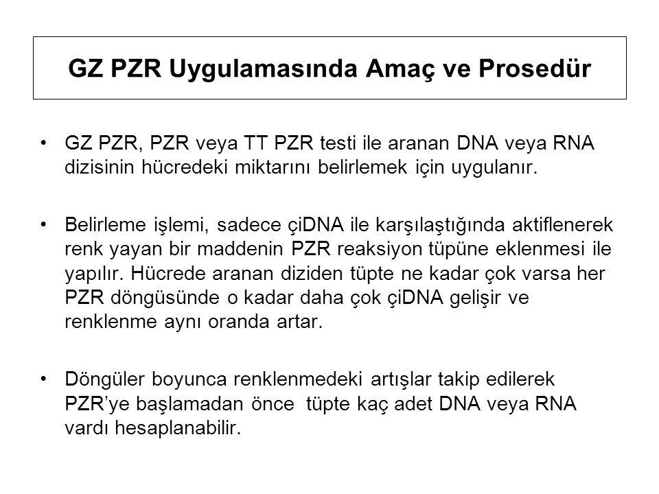 GZ PZR Uygulamasında Amaç ve Prosedür GZ PZR, PZR veya TT PZR testi ile aranan DNA veya RNA dizisinin hücredeki miktarını belirlemek için uygulanır.