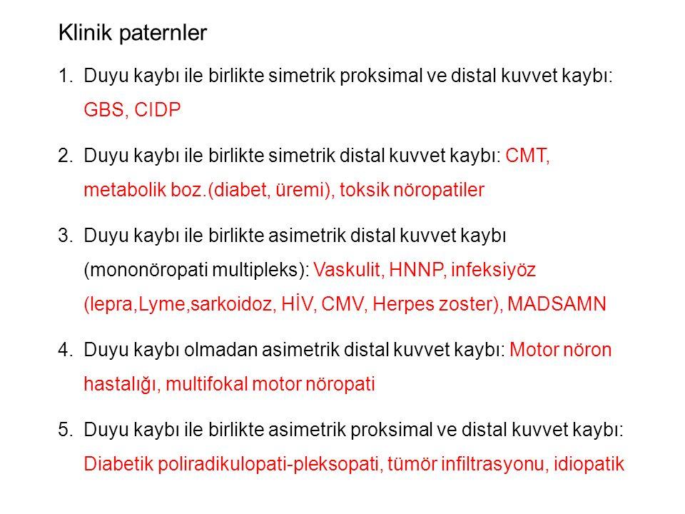 Klinik paternler 1.Duyu kaybı ile birlikte simetrik proksimal ve distal kuvvet kaybı: GBS, CIDP 2.Duyu kaybı ile birlikte simetrik distal kuvvet kaybı