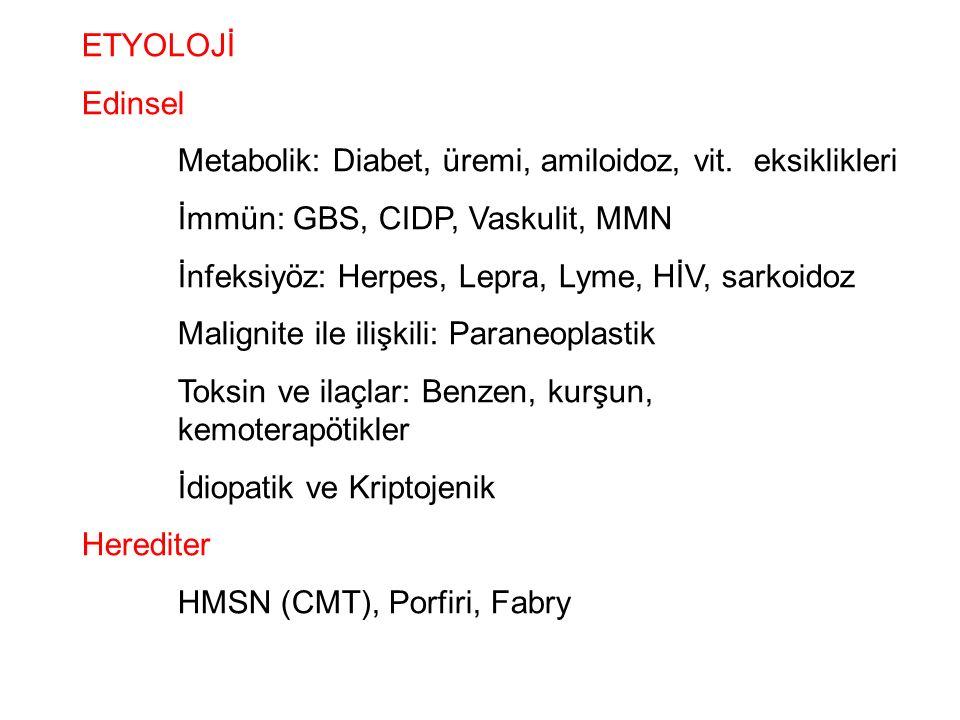ETYOLOJİ Edinsel Metabolik: Diabet, üremi, amiloidoz, vit. eksiklikleri İmmün: GBS, CIDP, Vaskulit, MMN İnfeksiyöz: Herpes, Lepra, Lyme, HİV, sarkoido