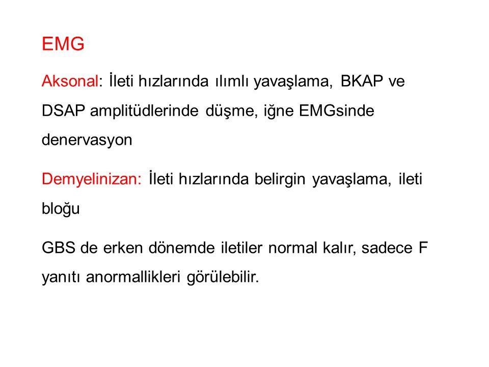 EMG Aksonal: İleti hızlarında ılımlı yavaşlama, BKAP ve DSAP amplitüdlerinde düşme, iğne EMGsinde denervasyon Demyelinizan: İleti hızlarında belirgin