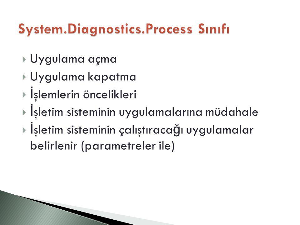  Uygulama açma  Uygulama kapatma  İ şlemlerin öncelikleri  İ şletim sisteminin uygulamalarına müdahale  İ şletim sisteminin çalıştıraca ğ ı uygulamalar belirlenir (parametreler ile)