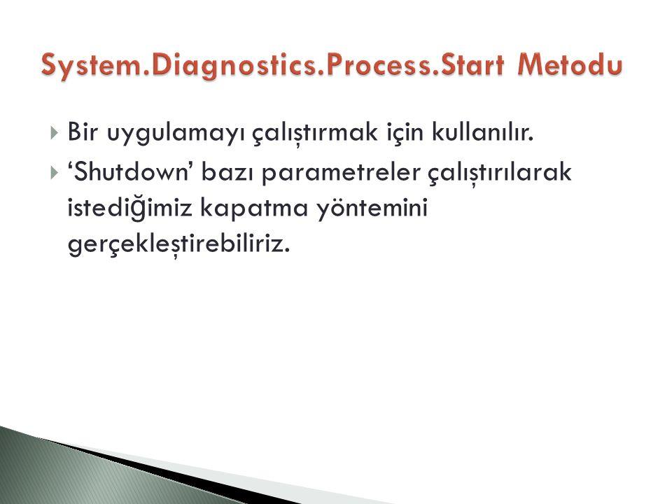  Bir uygulamayı çalıştırmak için kullanılır.  'Shutdown' bazı parametreler çalıştırılarak istedi ğ imiz kapatma yöntemini gerçekleştirebiliriz.